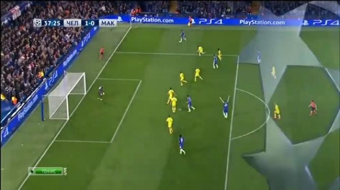 Видео обзор матча маккаби челси
