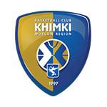 БК Химки