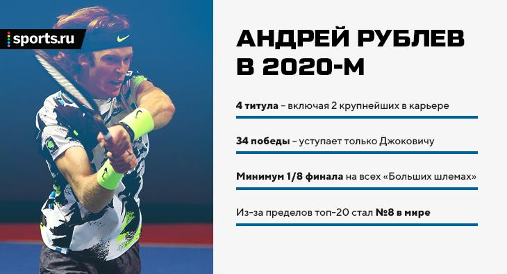 Могучий сезон Андрея Рублева: выиграл уже 4 титула и ворвался в топ-8