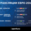 сборная Украины, сборная Германии, сборная Турции, сборная Польши, сборная Хорватии, телевидение, сборная Северной Ирландии, Евро-2016