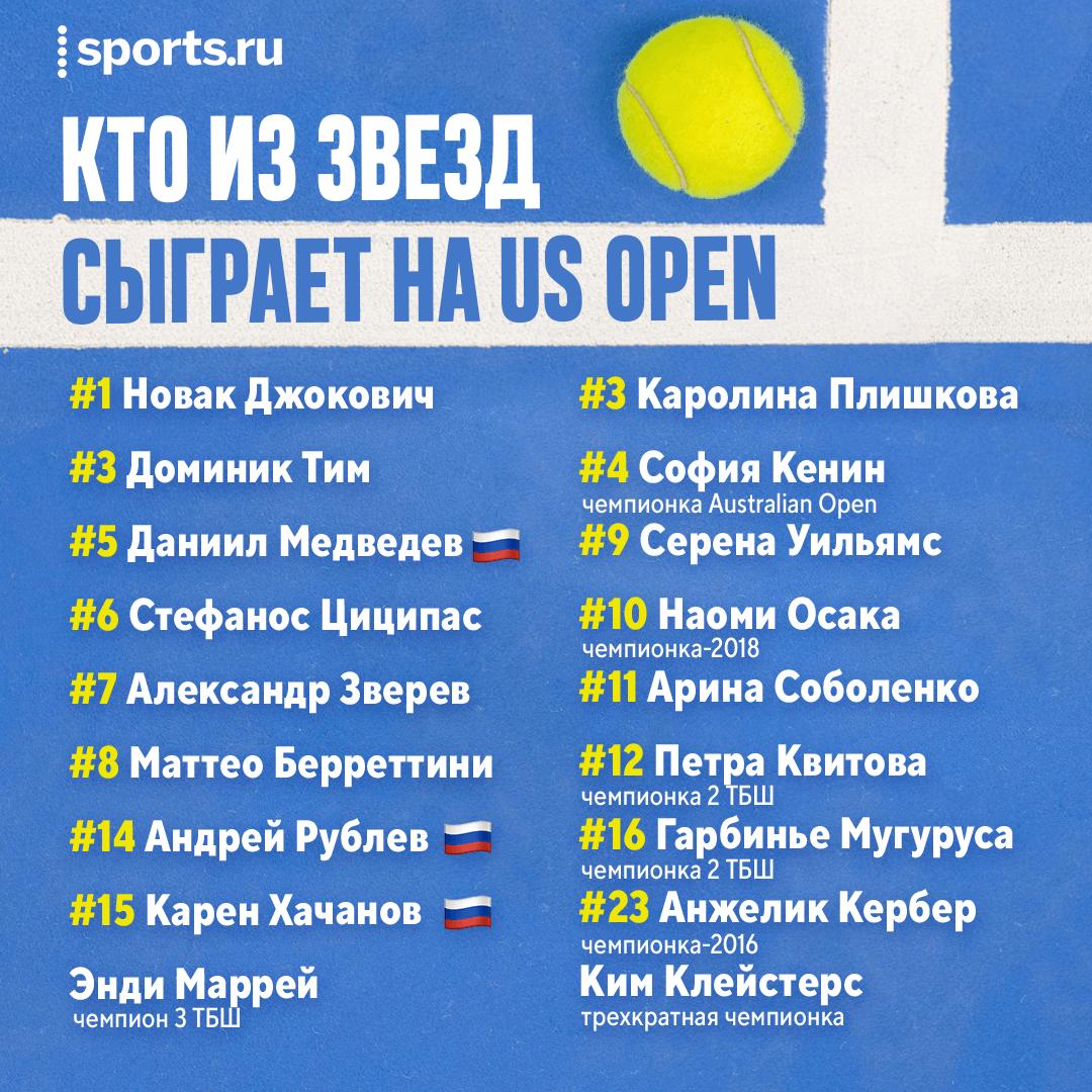 На US Open не будет Надаля, Федерера и больше половины женской топ-10. А кто из звезд приедет?