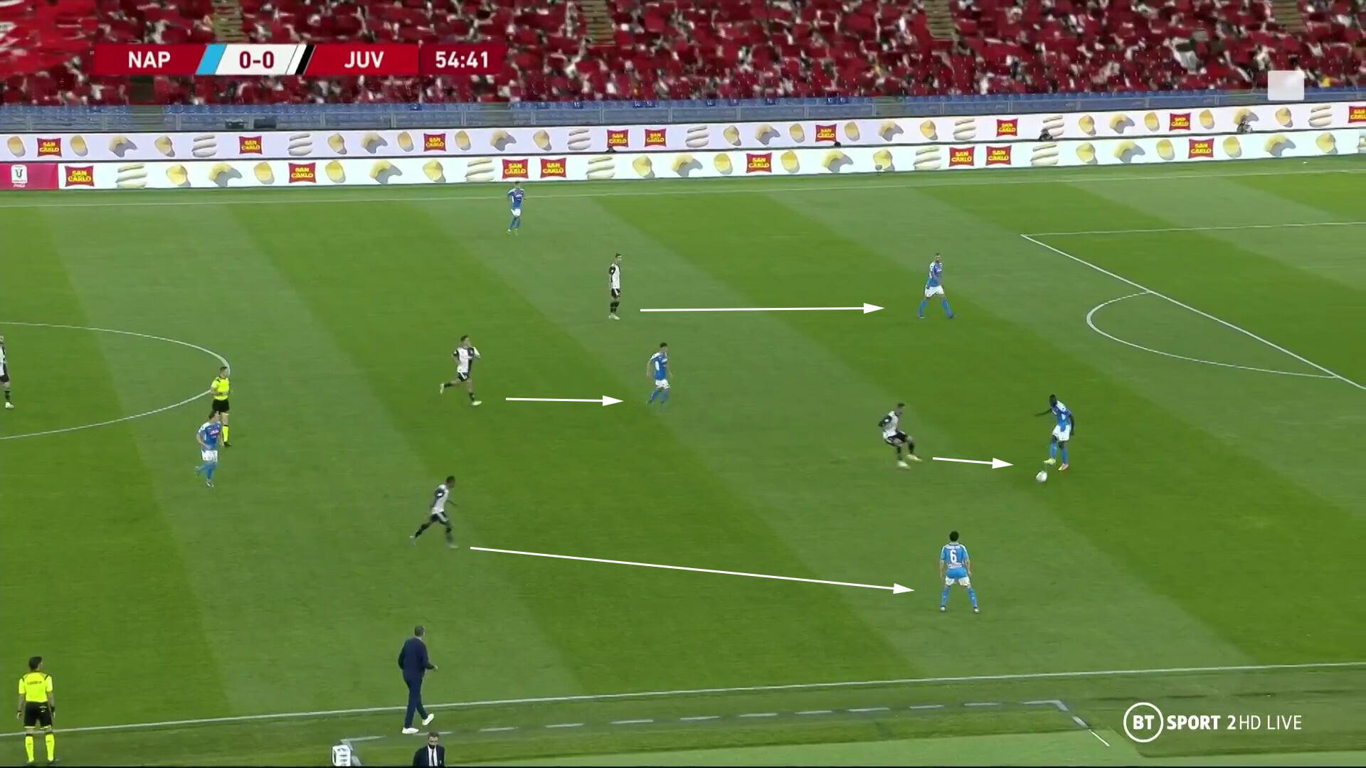 Гаттузо оставил «Ювентус» без Кубка Италии. «Наполи» здорово перекрыл центр, Диего Демме – скрытый герой