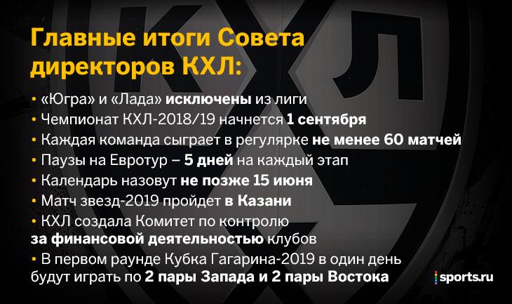 правила, КХЛ, Матч звезд КХЛ, Евротур, Югра, Лада, Кубок Гагарина, СКА, ЦСКА
