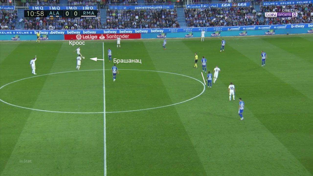 Ла Лига, тактика, Хулен Лопетеги, Реал Мадрид