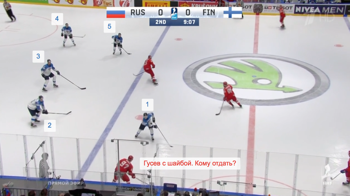 100 лучших текстов Sports.ru в 2019 году