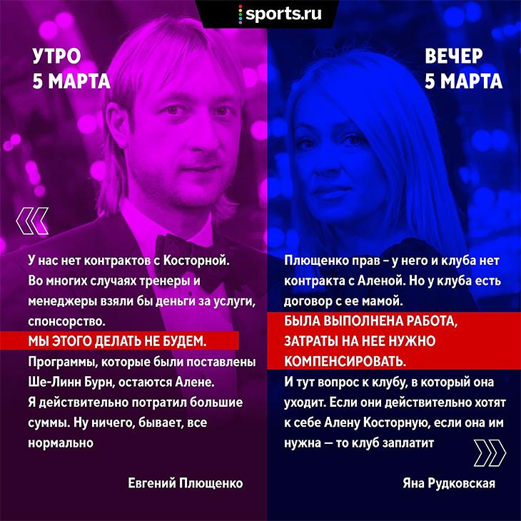 Как вышло, что Косторная до сих пор не у Тутберидзе? Чего требует Рудковская? И почему этот трансфер – сплошная глупость?