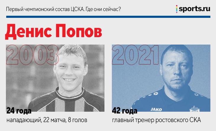 Олич все ближе к ЦСКА, а где сейчас остальные из первого чемпионского состава?