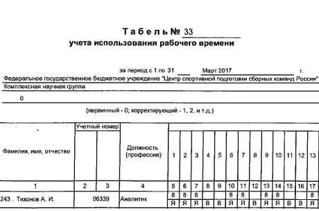 В Москве задержан один из главных фигурантов доклада Макларена. Правда, не за допинг, а за хищения