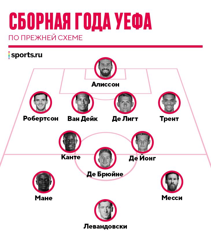 Кажется, УЕФА ради Криша поменял схему сборной года на 4-2-4. Пожертвовали скромным Канте