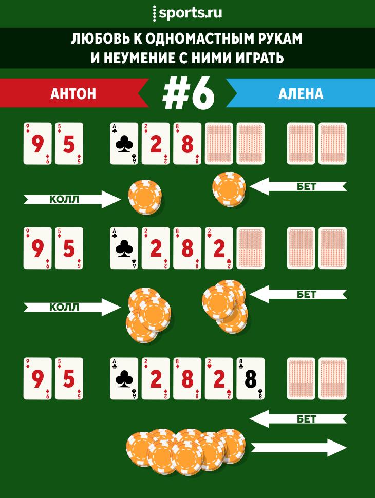 Гайд по онлайн покеру играют в казино видео