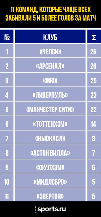 https://s5o.ru/storage/simple/ru/edt/61/76/27/41/rue3aa5f78bc2.png