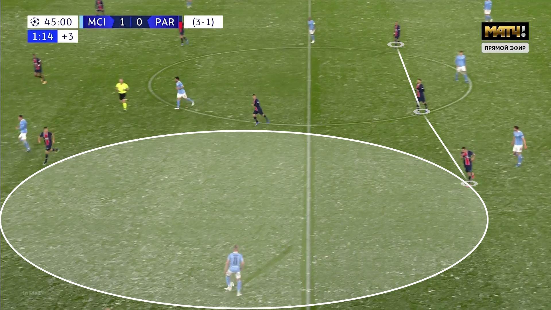 Против «ПСЖ» «Сити» отрезками играл как «Атлетико». Эдерсон – тактически важнейший игрок матча, он уничтожил прессинг «Парижа»
