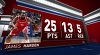 James Harden Scores 25 points