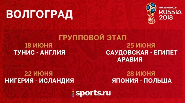 Чемпионат мира по футболу 2018 - матчи в Волгограде