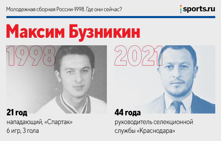 В 1998-м молодежка сыграла в четвертьфинале Евро-U21. Где они сейчас?