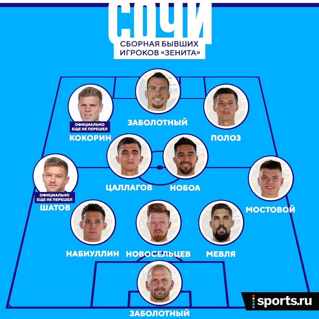 После перехода Кокорина и Шатова в «Сочи» будет 11 бывших игроков «Зенита»