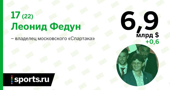 самые богатые люди в россии