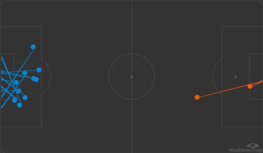 «Локо» потерял даже третье место. «Зальцбург» раздавил состав с 4 центральными защитниками