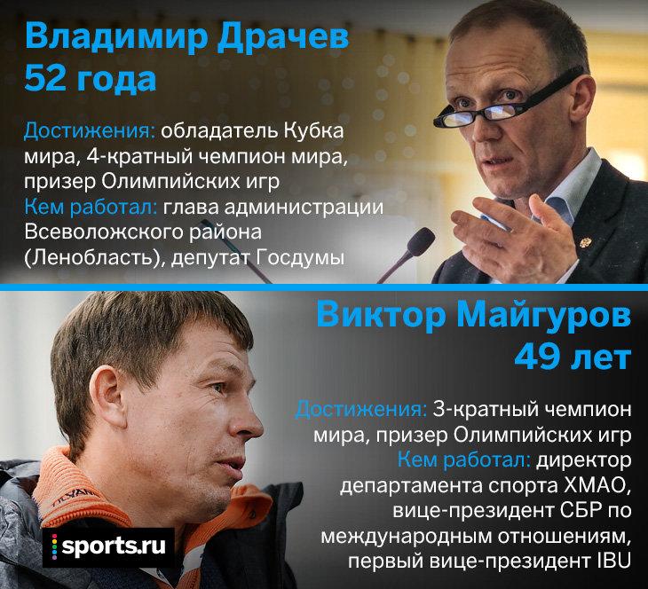 СБР, Виктор Майгуров, Владимир Драчев, IBU
