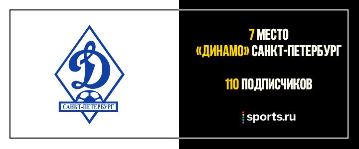 https://s5o.ru/storage/simple/ru/edt/6e/c2/3e/ce/ruef471ba0e73.png