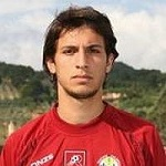 Пабло Альварес