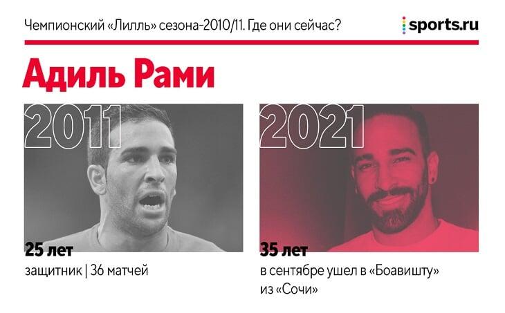 «Лилль» чемпион 10 лет спустя! Вот каким футбол был тогда: «ПСЖ» еще не купили катарцы, «Монако» вылетел, а «Ливерпуль» взял Кэролла