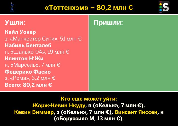 https://s5o.ru/storage/simple/ru/edt/73/d0/86/32/rue2874378038.png