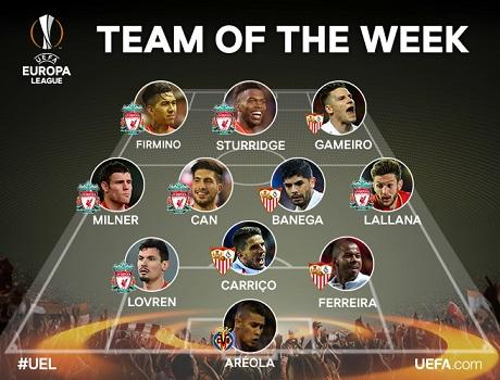 Семь игроков Ливерпуля в символической сборной недели Лиги Европы