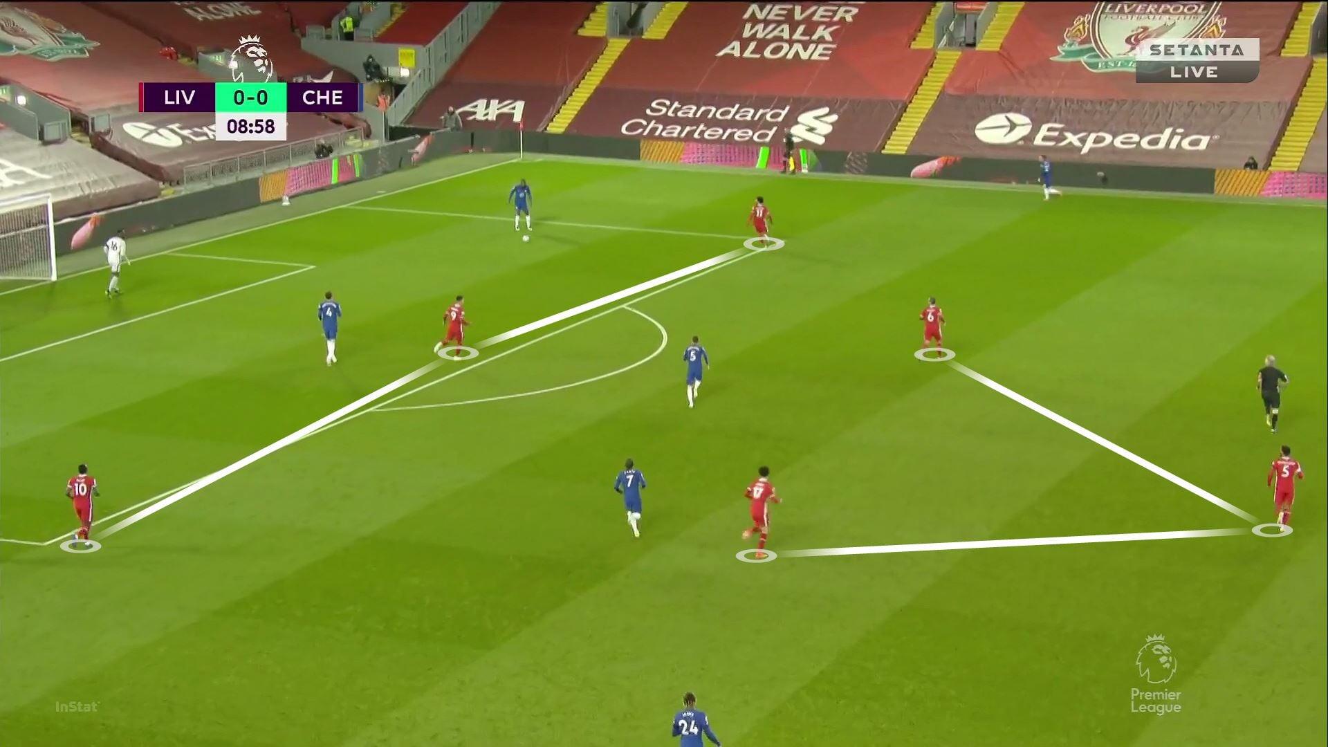 Тухель преобразил «Челси»: владение как оборонительный инструмент, топовый прессинг и тонкие ходы под каждого соперника