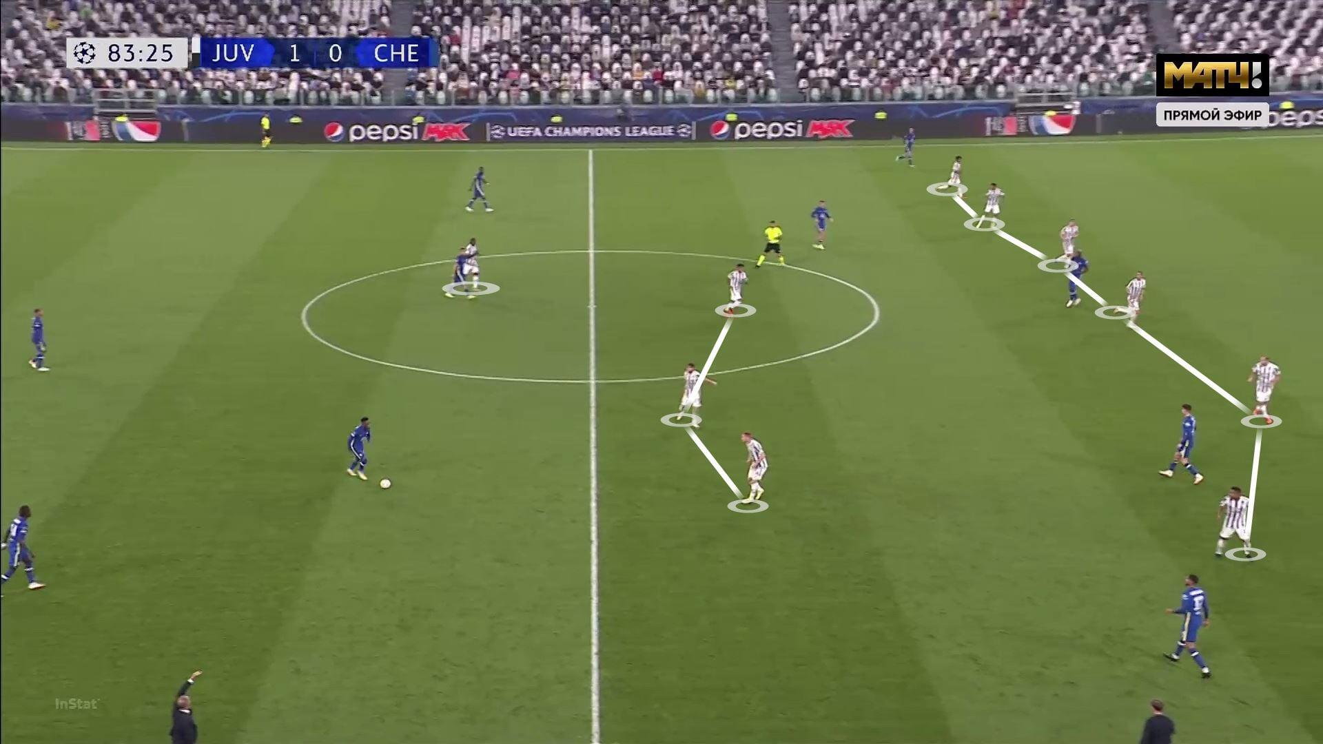 «Юве» против «Челси» – тактический триллер. Аллегри победил, использовав по ходу матча 6 схем