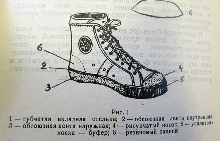 5195c5553 Кеды в СССР: их носили и советские хиппи, и походники, и даже Волк ...