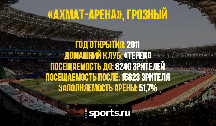 https://s5o.ru/storage/simple/ru/edt/80/44/77/86/rueda3de7243d.png