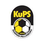 КуПС - статистика Финляндия. Высшая лига 2012