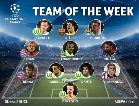 Арнольд, Мотта и Бенальо попали в сборную недели в Лиге чемпионов