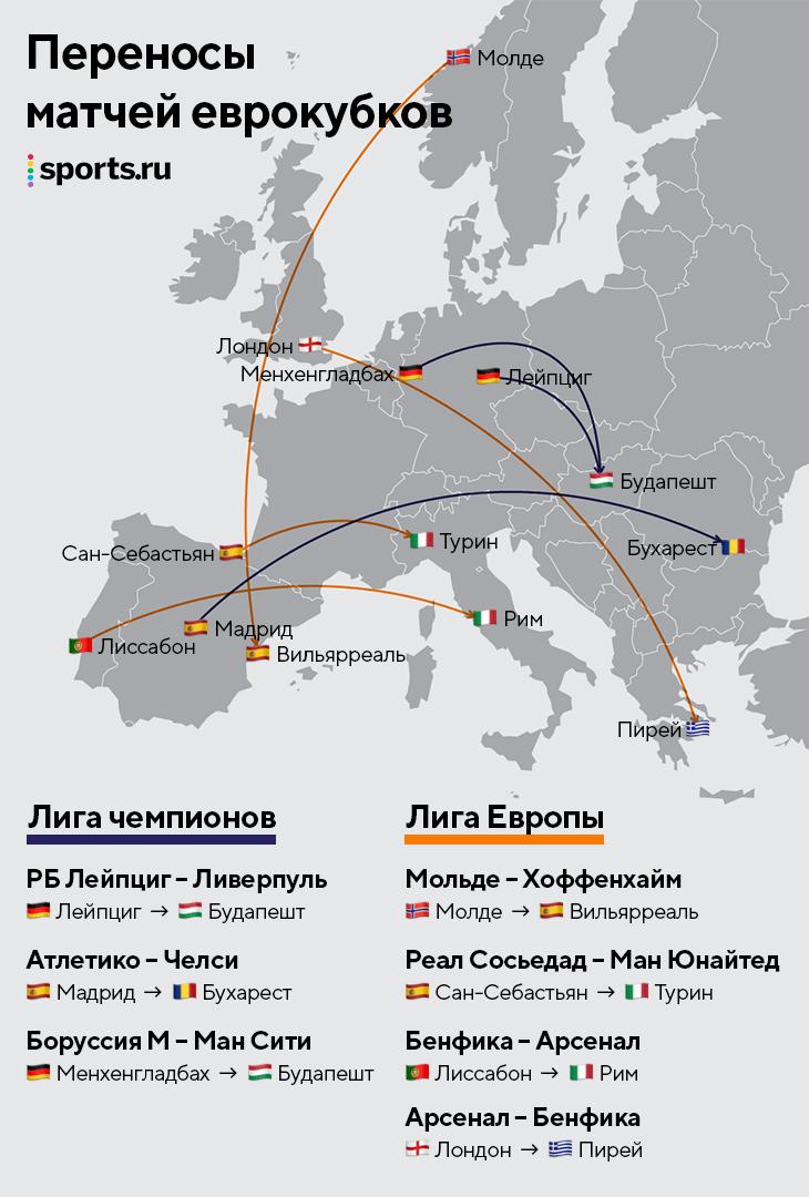 Карта переносов еврокубков: англичан почти никуда не пускают из-за ковида – игры переносят в Венгрию, Румынию и Грецию