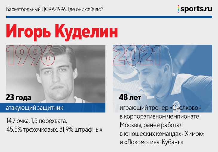 ЦСКА, за который невозможно было не болеть. Где они сейчас