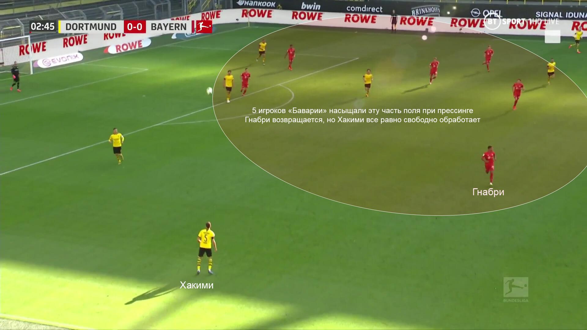 Бавария боруссия д 1- 1 тактическая схема