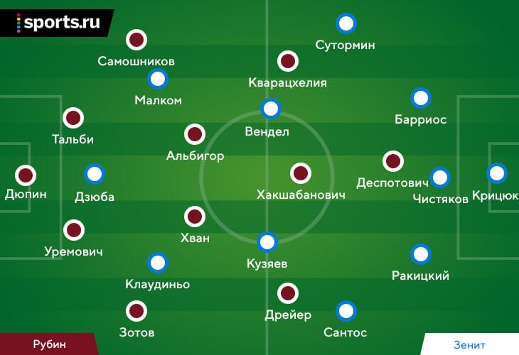 Провал Слуцкого: не ожидал 3-4-3 от Семака, ошибся с персоналкой Ракицкого. Клаудиньо, Малком, Вендел, Дзюба – топ-атака