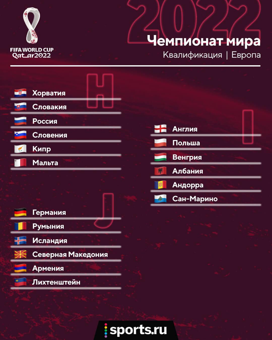Хорватия, Словакия, Словения, Кипр и Мальта – наша компания на отбор к ЧМ-2022
