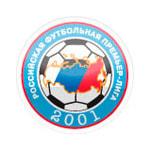 первенство молодежных команд Россия