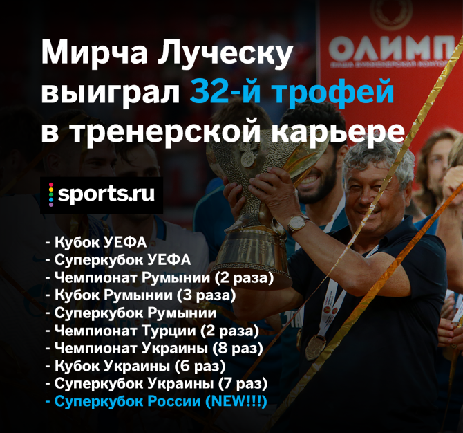 Зенит, Мирча Луческу, Суперкубок России