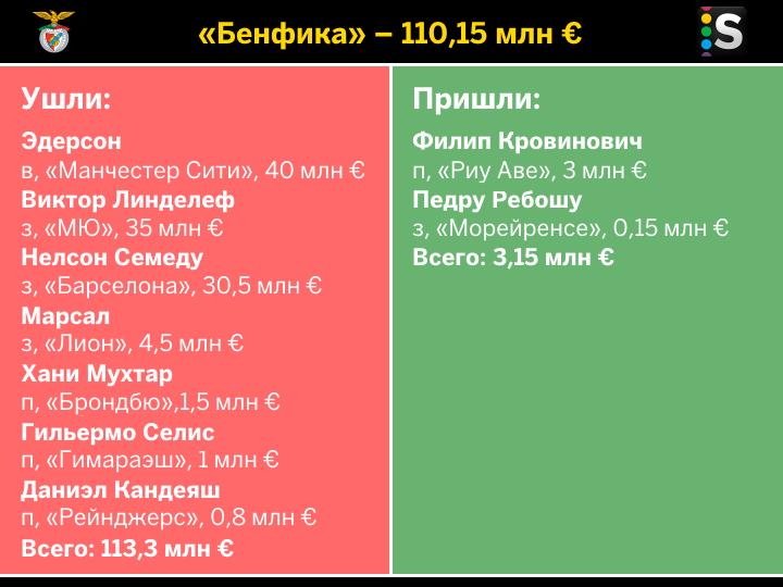 https://s5o.ru/storage/simple/ru/edt/95/49/74/a6/rue7eb53a35fa.png