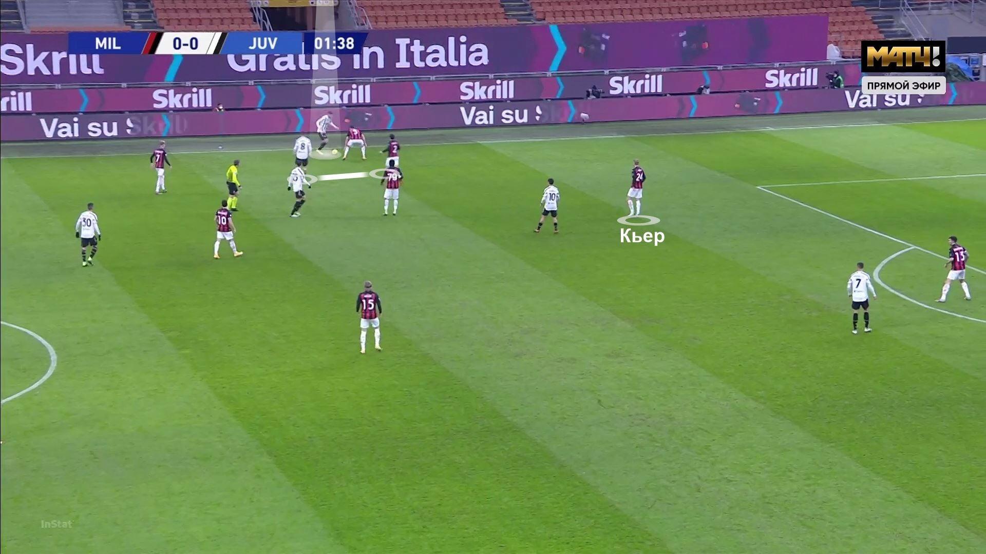 «Милан» душил «Ювентус» мощнейшим прессингом, но сил хватило только на 60 минут. «Юве» помогли хладнокровие Кьезы и тонкие замены Пирло
