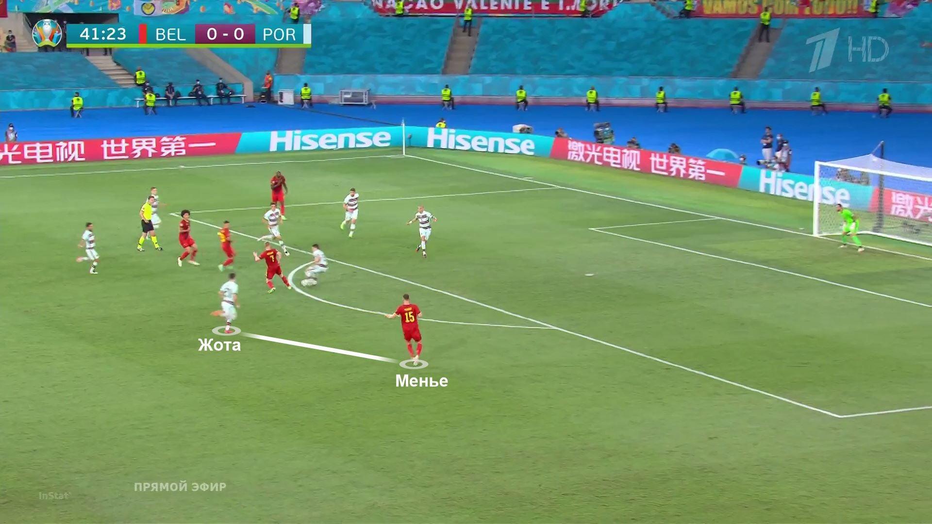 Бельгия закрылась против Португалии. До перерыва план работал, но во втором тайме удержались чисто на фарте