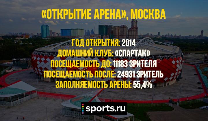 https://s5o.ru/storage/simple/ru/edt/99/48/42/02/ruee72d9b39b5.png