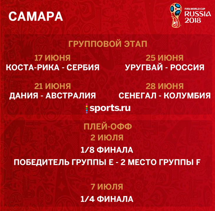 Чемпионат мира по футболу 2018 - матчи в Самаре