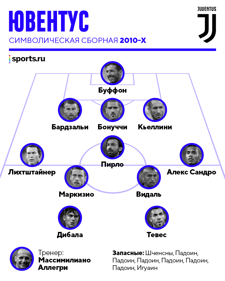 Собрали лучших игроков «Ювентуса» 2010-х в одну команду: тут нет Роналду, но есть Видаль и Пирло