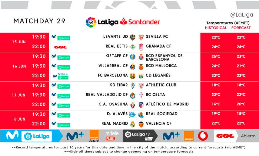 З ким зіграють Барселона і Реал. Розклад матчів Прімери і Сегунди - изображение 2