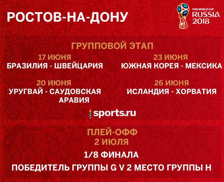 Чемпионат мира по футболу 2018 - матчи в Ростов-на-Дону