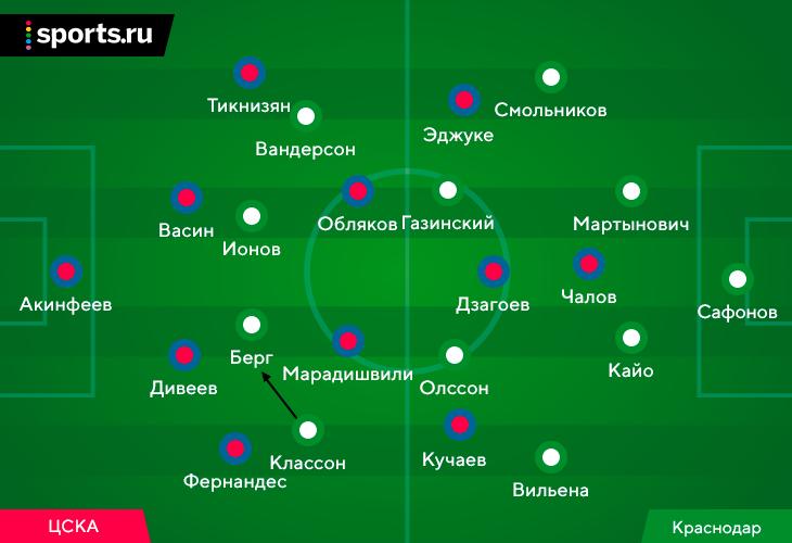 Олич уже сделал ЦСКА лучше: удивил заменами и прессингом. А «Краснодар» снова развалился во втором тайме